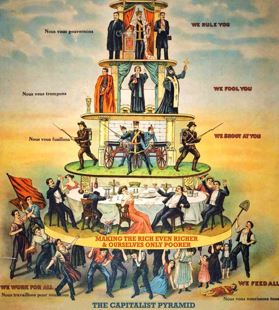 The Capitalist Pyramid (1911). Published in the Industrial Worker, voice of the IWW.